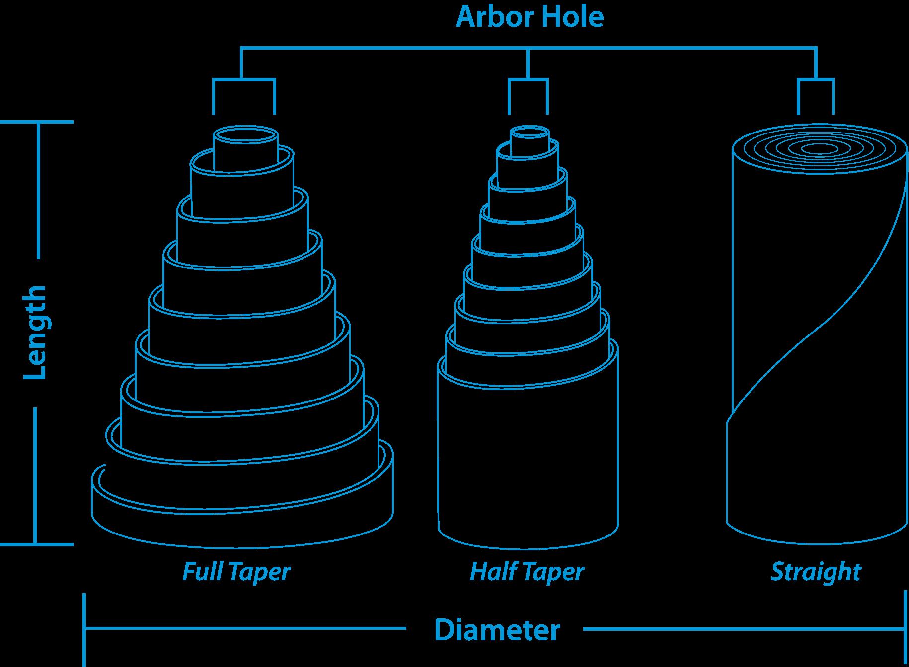 cartridge roll types